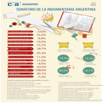 Semáforo de la Indumentaria Argentina – Enero 2019